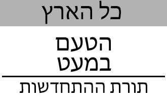 הטעם במעט אברהם לוי